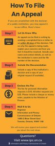 How-to-File-an-Appeal-2015_300px