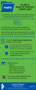 Filing A Health Privacy Complaint
